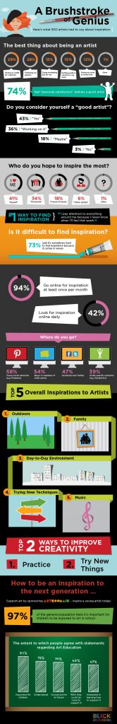 Blick Infographic FINAL