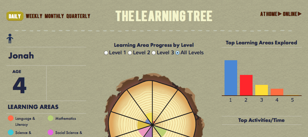 Jonah's Learning Tree