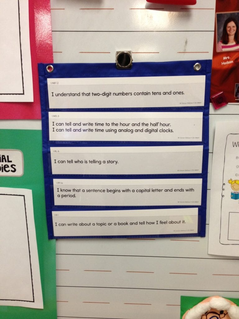 Common Core Display Cards