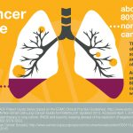 Lung Cancer Isn't Just One Disease