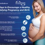 Five Tips for a Healthy Pregnancy and Birth