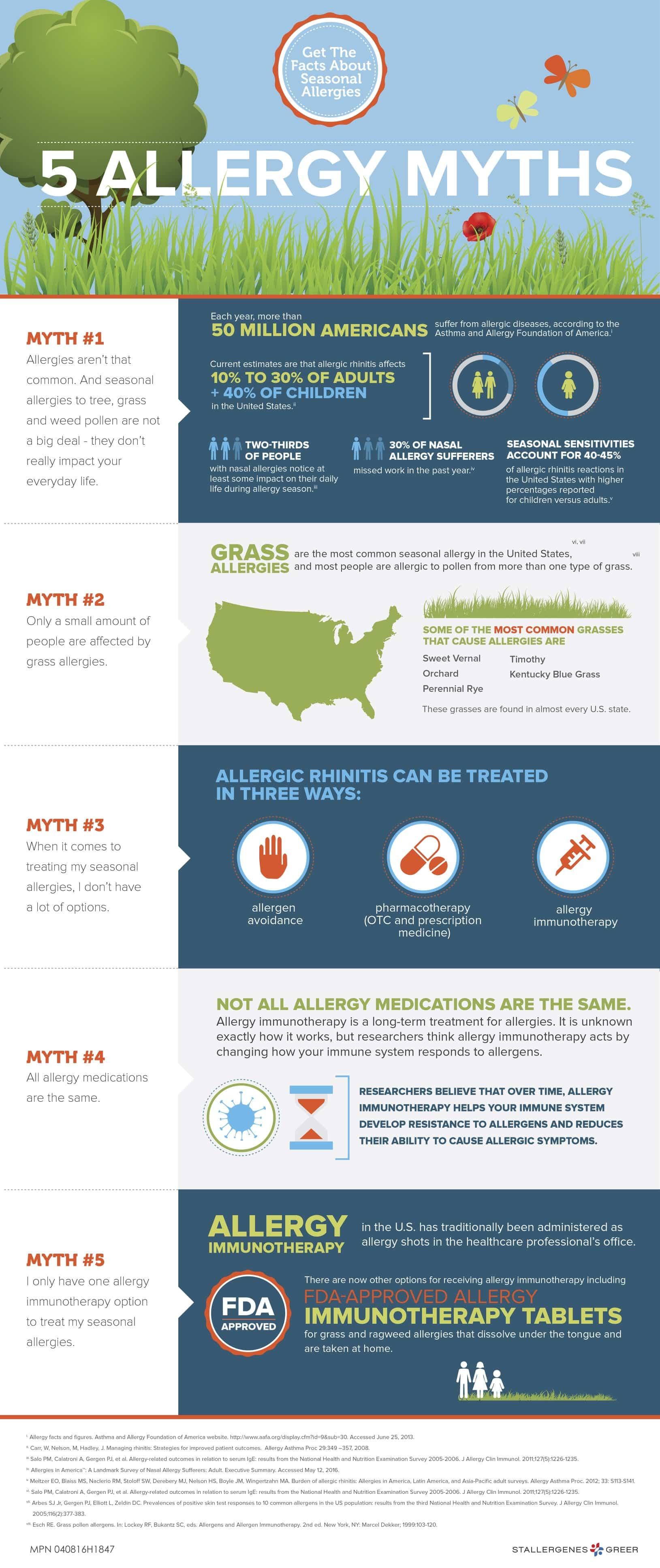 Mixed Grass Pollens Allergen Extract