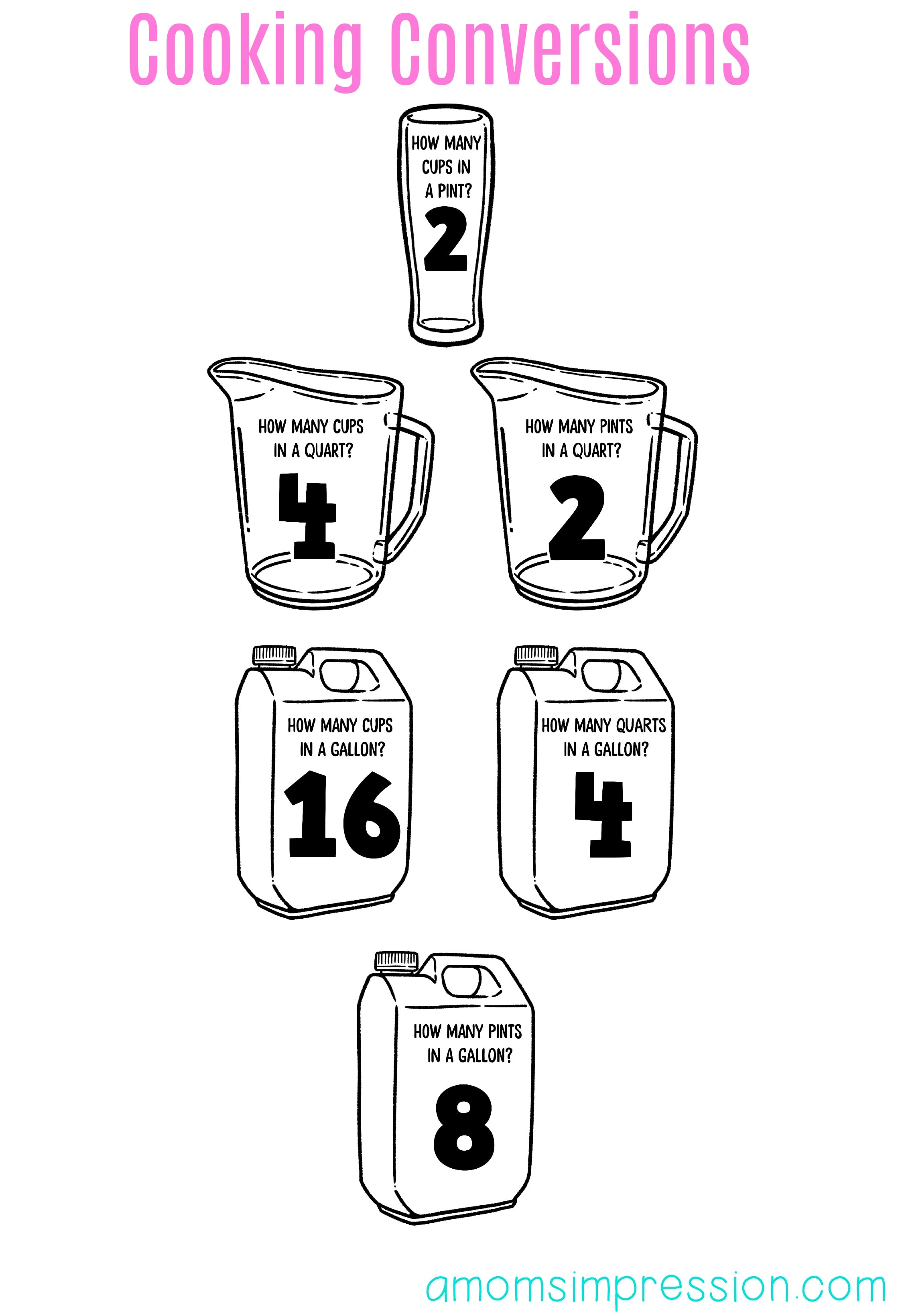 How Many Cups in a Quart cooking conversion chart